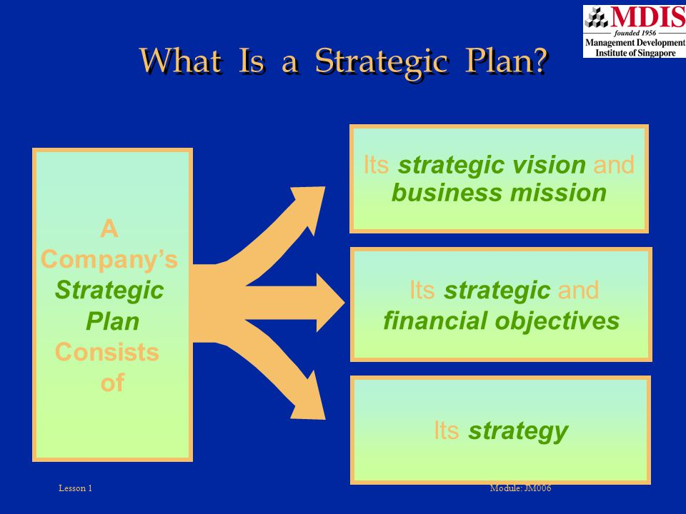 Lesson 1Module: JM006 Its strategic vision and business mission Its strategy Its strategic and financial objectives What Is a Strategic Plan? A Compan