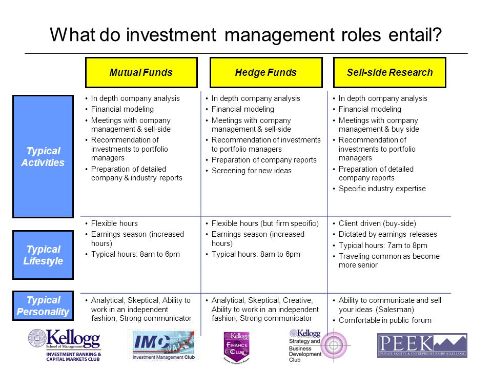 What do investment management roles entail.