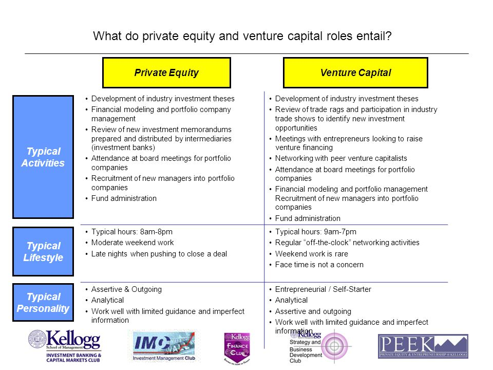 What do private equity and venture capital roles entail.
