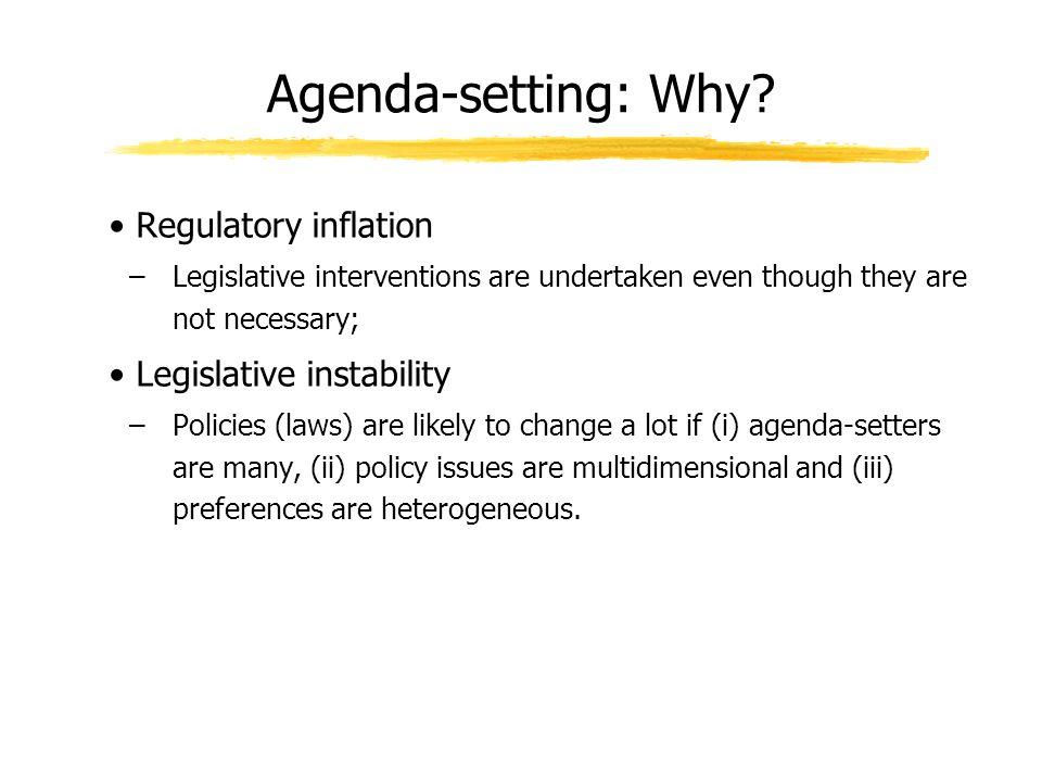 Agenda-setting: Why.