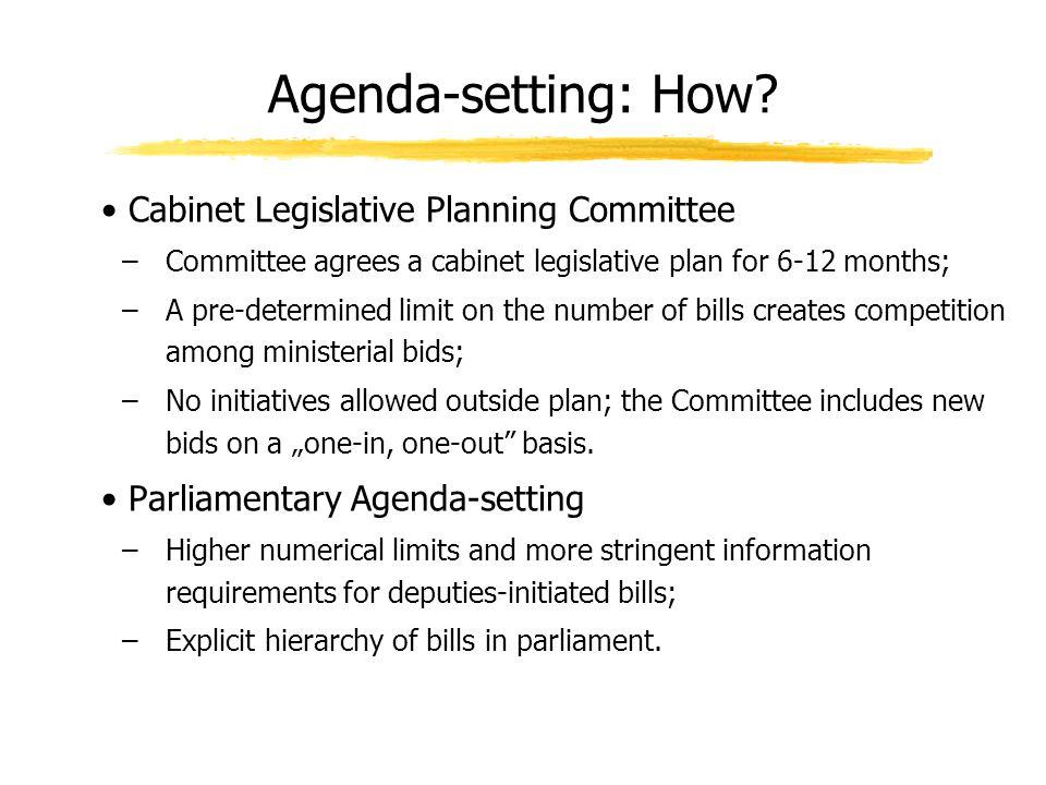 Agenda-setting: How.