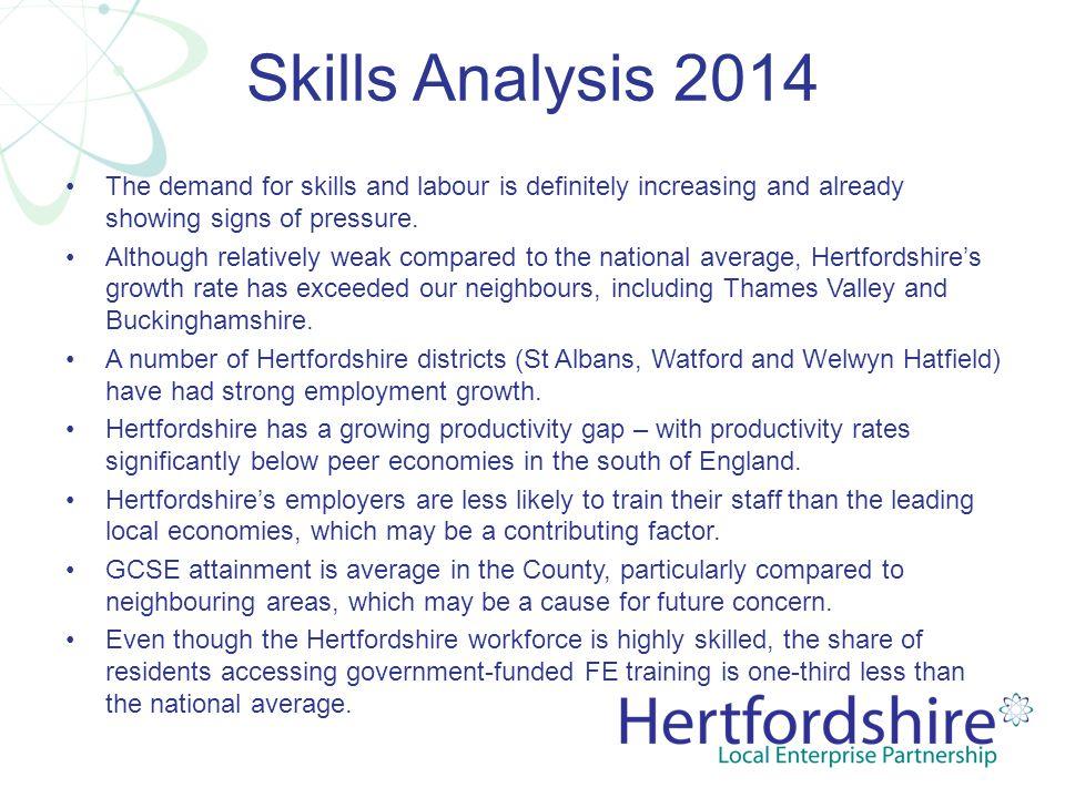 LEP Update Neil Hayes 15 September 2014