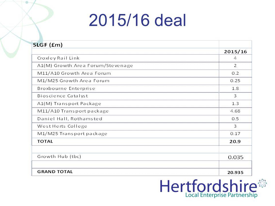 2015/16 deal