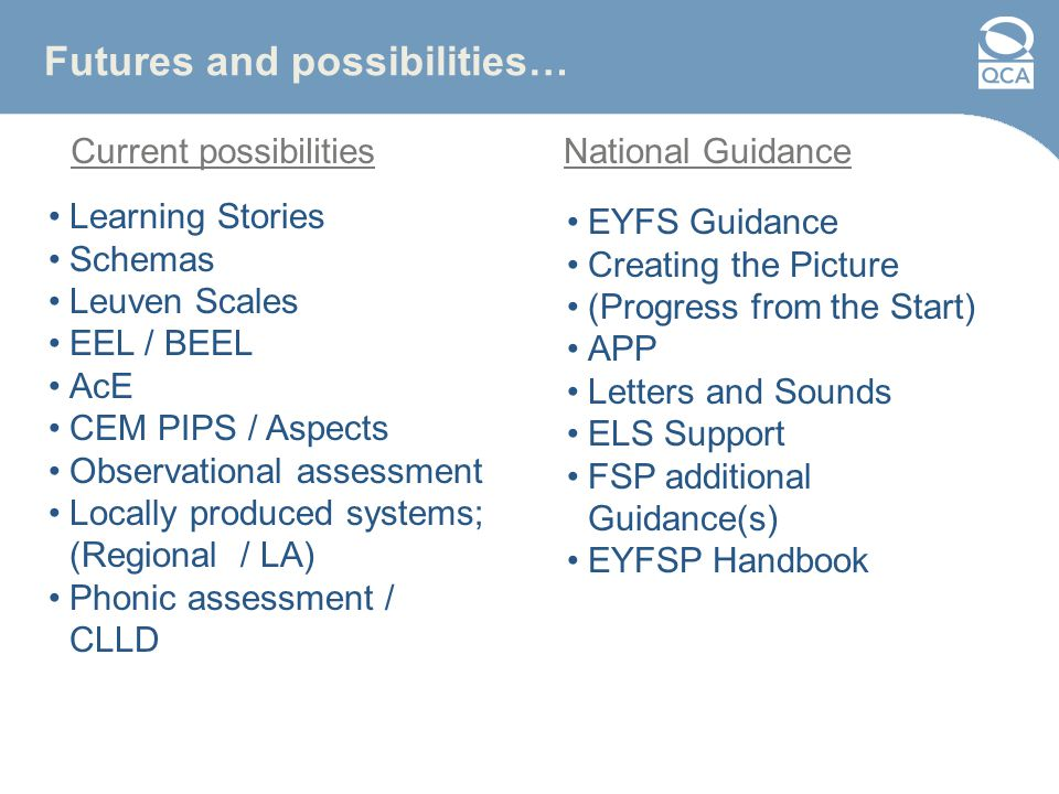Futures and possibilities… Learning Stories Schemas Leuven Scales EEL / BEEL AcE CEM PIPS / Aspects Observational assessment Locally produced systems; (Regional / LA) Phonic assessment / CLLD EYFS Guidance Creating the Picture (Progress from the Start) APP Letters and Sounds ELS Support FSP additional Guidance(s) EYFSP Handbook Current possibilitiesNational Guidance