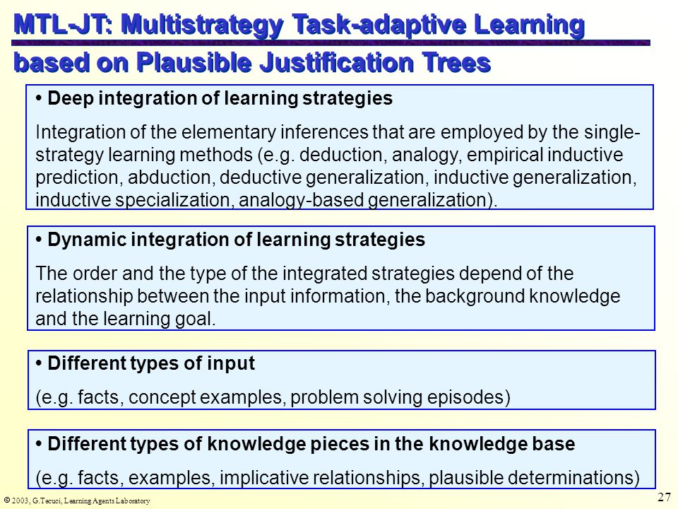  2003, G.Tecuci, Learning Agents Laboratory 27 MTL-JT: Multistrategy Task-adaptive Learning based on Plausible Justification Trees MTL-JT: Multistrategy Task-adaptive Learning based on Plausible Justification Trees Deep integration of learning strategies Integration of the elementary inferences that are employed by the single- strategy learning methods (e.g.