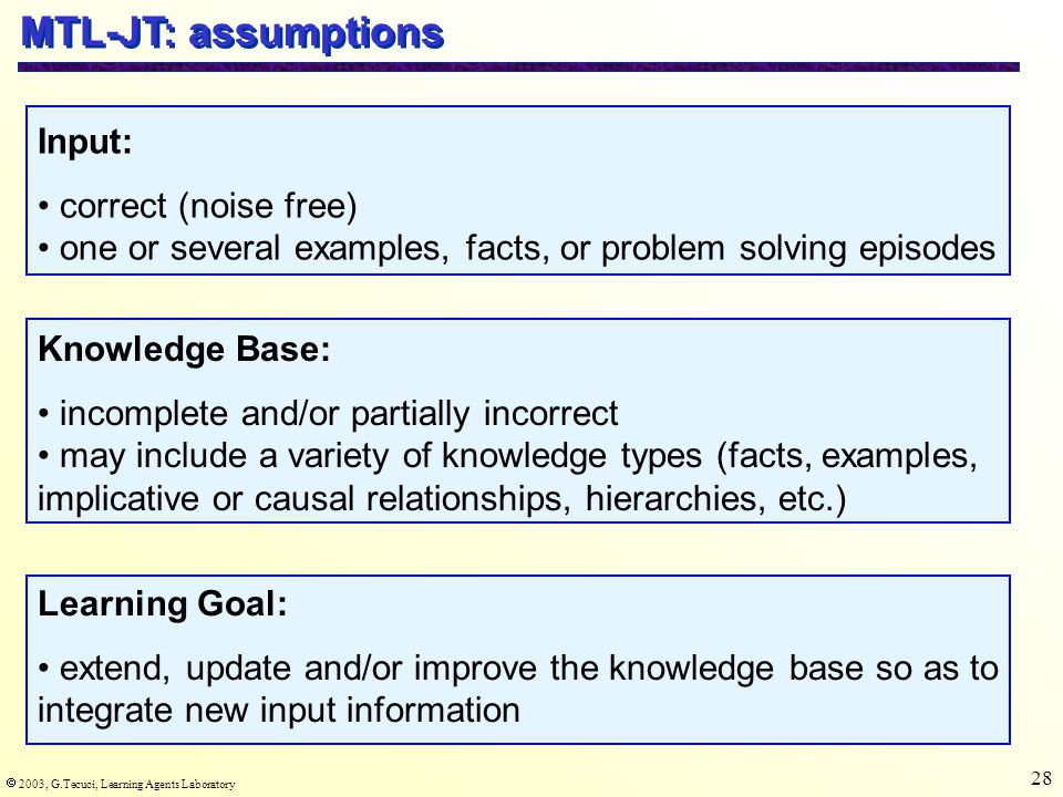  2003, G.Tecuci, Learning Agents Laboratory 28 MTL-JT: assumptions Input: correct (noise free) one or several examples, facts, or problem solving episodes Knowledge Base: incomplete and/or partially incorrect may include a variety of knowledge types (facts, examples, implicative or causal relationships, hierarchies, etc.) Learning Goal: extend, update and/or improve the knowledge base so as to integrate new input information