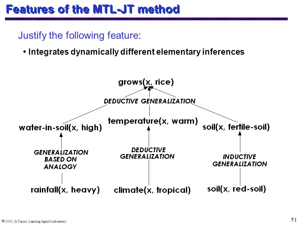  2003, G.Tecuci, Learning Agents Laboratory 51 Features of the MTL-JT method Integrates dynamically different elementary inferences Justify the following feature: