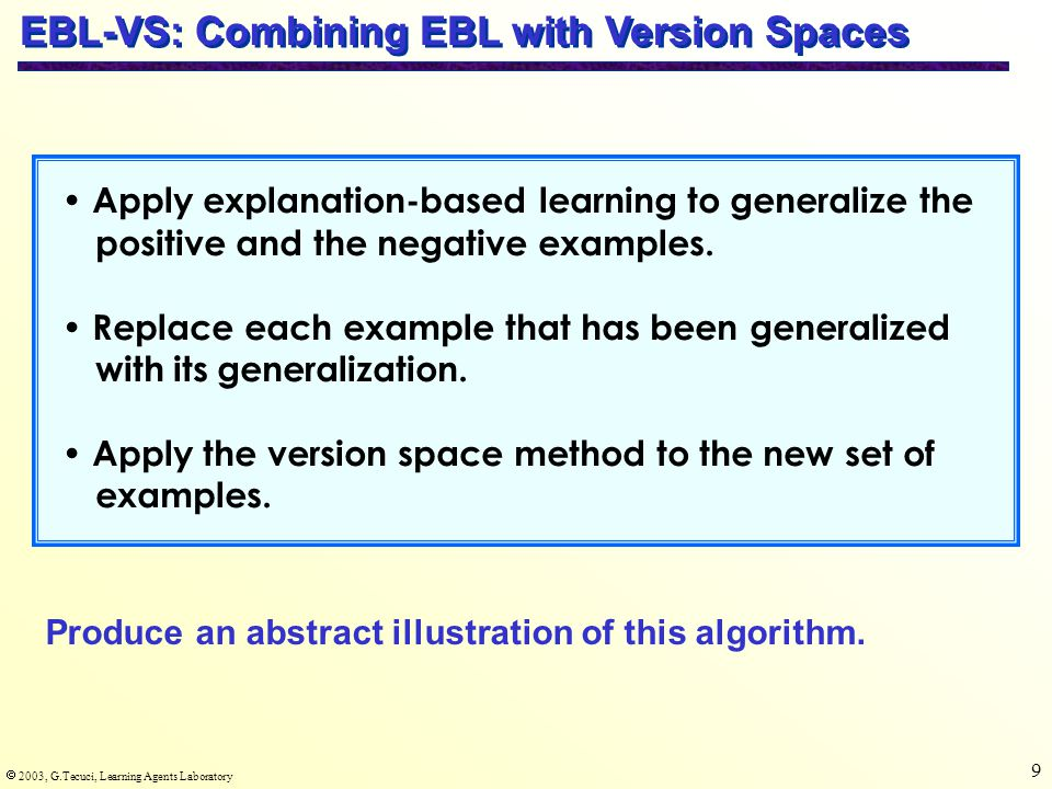  2003, G.Tecuci, Learning Agents Laboratory 20 Enigma: method Trades-off the use of knowledge base rules against the coverage of examples: Successively specialize the abstract definition D of the concept to be learned by applying KB rules Whenever a specialization of the definition D contains operational predicates, compare it with the examples to identify the covered and the uncovered ones Decide between performing: - a KB-based deductive specialization of D - an example-based inductive modification of D The learned concept is a disjunction of leaves of the specialization tree built.