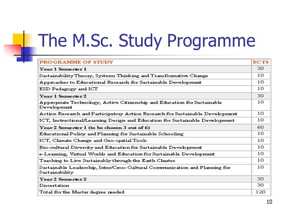 10 The M.Sc. Study Programme