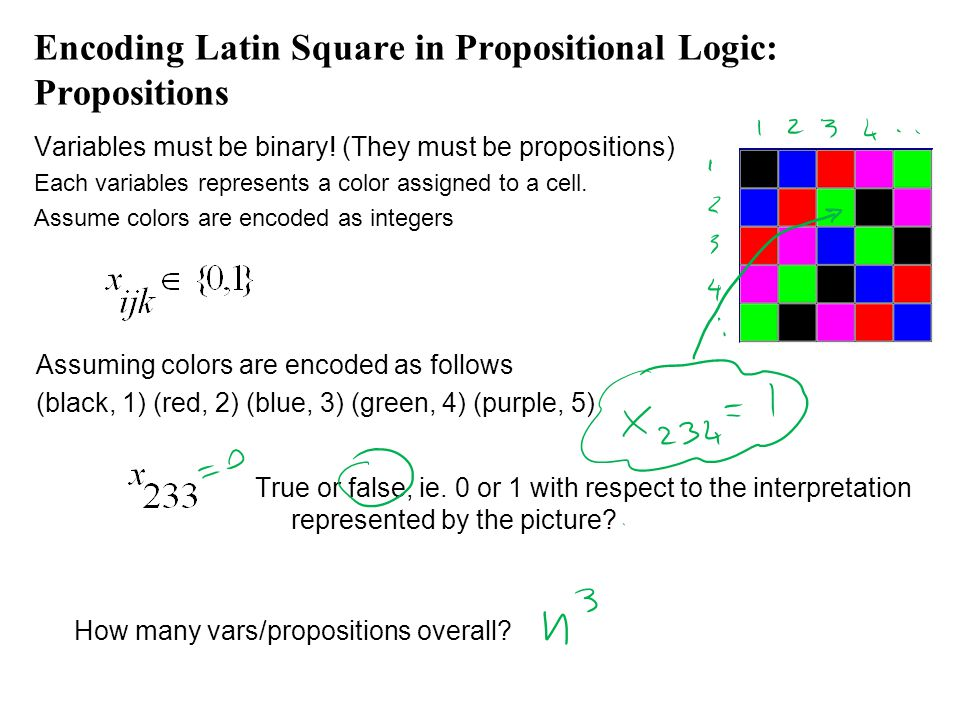 Encoding Latin Square in Propositional Logic: Propositions Variables must be binary! (They must be propositions) Each variables represents a color ass