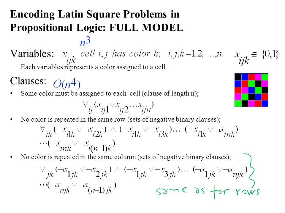 Encoding Latin Square Problems in Propositional Logic: FULL MODEL Variables: Each variables represents a color assigned to a cell. Clauses: Some color