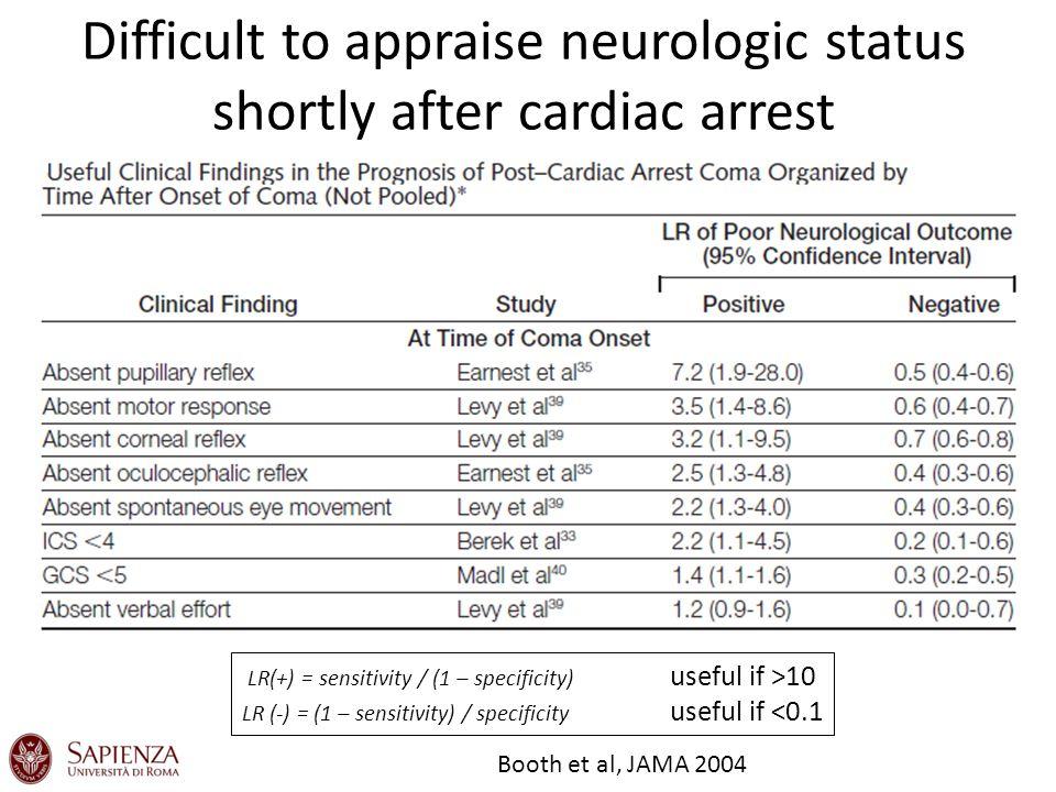 Coronary angiography after OHCA remains underused Aufderheide et al, Lancet 2011