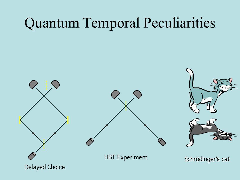 E-V Experiment EPR Experiment Quantum Spatial Peculiarities