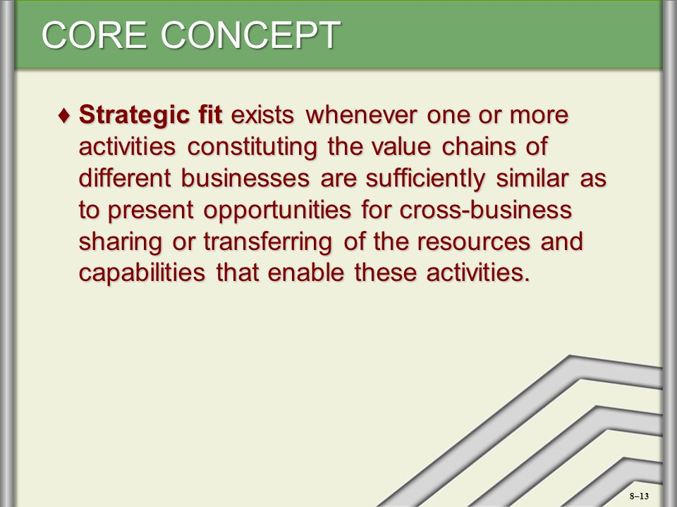 CORE CONCEPT ♦Strategic fit exists whenever one or more activities constituting the value chains of different businesses are sufficiently similar as t