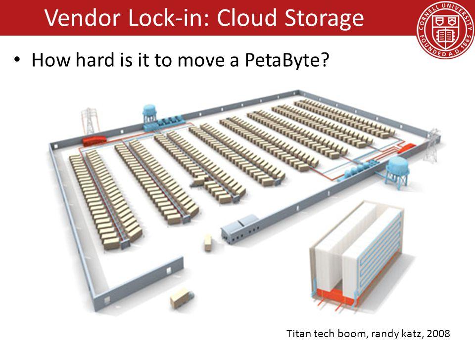 Vendor Lock-in: Cloud Storage How hard is it to move a PetaByte? Titan tech boom, randy katz, 2008
