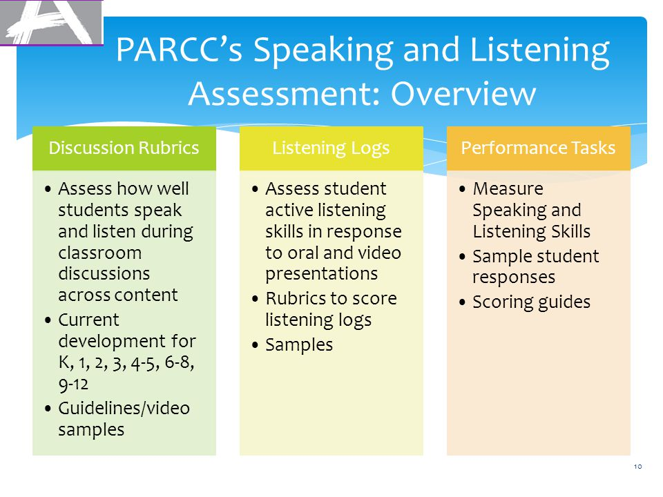 Discussion Rubrics Assess how well students speak and listen during classroom discussions across content Current development for K, 1, 2, 3, 4-5, 6-8, 9-12 Guidelines/video samples Listening Logs Assess student active listening skills in response to oral and video presentations Rubrics to score listening logs Samples Performance Tasks Measure Speaking and Listening Skills Sample student responses Scoring guides PARCC's Speaking and Listening Assessment: Overview 10