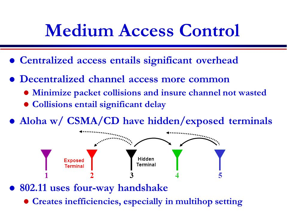 Medium Access Control Centralized access entails significant overhead Decentralized channel access more common Minimize packet collisions and insure channel not wasted Collisions entail significant delay Aloha w/ CSMA/CD have hidden/exposed terminals 802.11 uses four-way handshake Creates inefficiencies, especially in multihop setting Hidden Terminal Exposed Terminal 12345