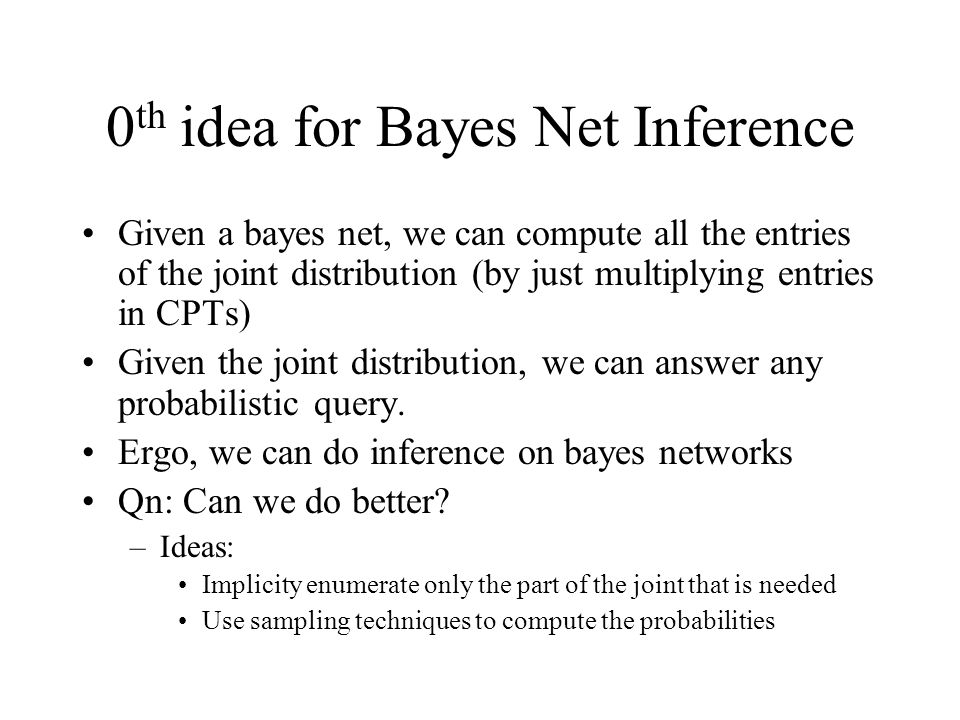 0 th idea for Bayes Net Inference Given a bayes net, we can compute all the entries of the joint distribution (by just multiplying entries in CPTs) Gi