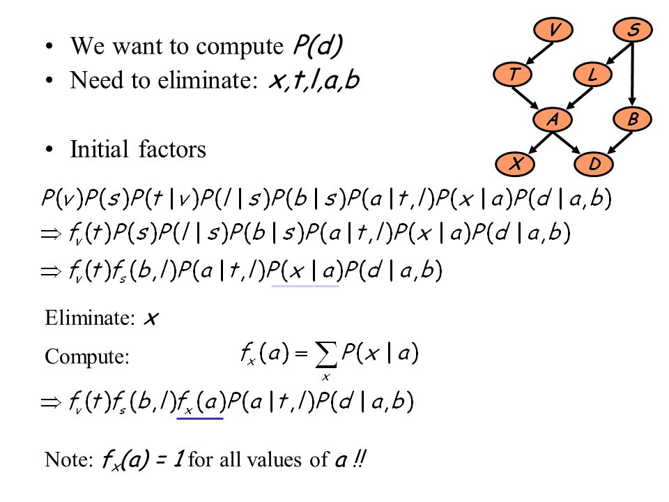 V S L T A B XD We want to compute P(d) Need to eliminate: x,t,l,a,b Initial factors Eliminate: x Note: f x (a) = 1 for all values of a !! Compute: