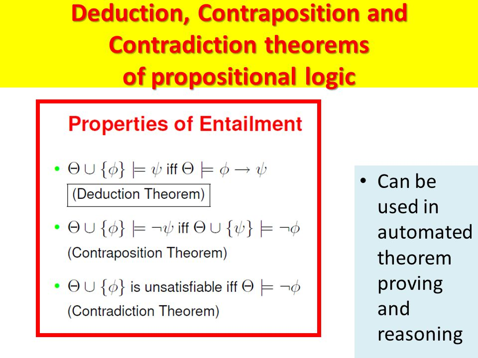 Deduction, Contraposition and Contradiction theorems of propositional logic Can be used in automated theorem proving and reasoning