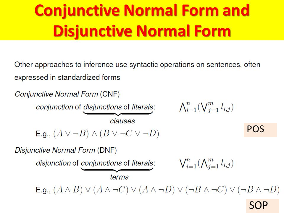 Conjunctive Normal Form and Disjunctive Normal Form SOP POS
