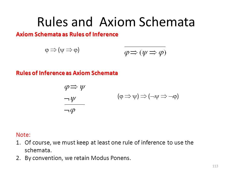 113 Rules and Axiom Schemata Axiom Schemata as Rules of Inference   (    ) Rules of Inference as Axiom Schemata (    )  (    ) Note: 1.O