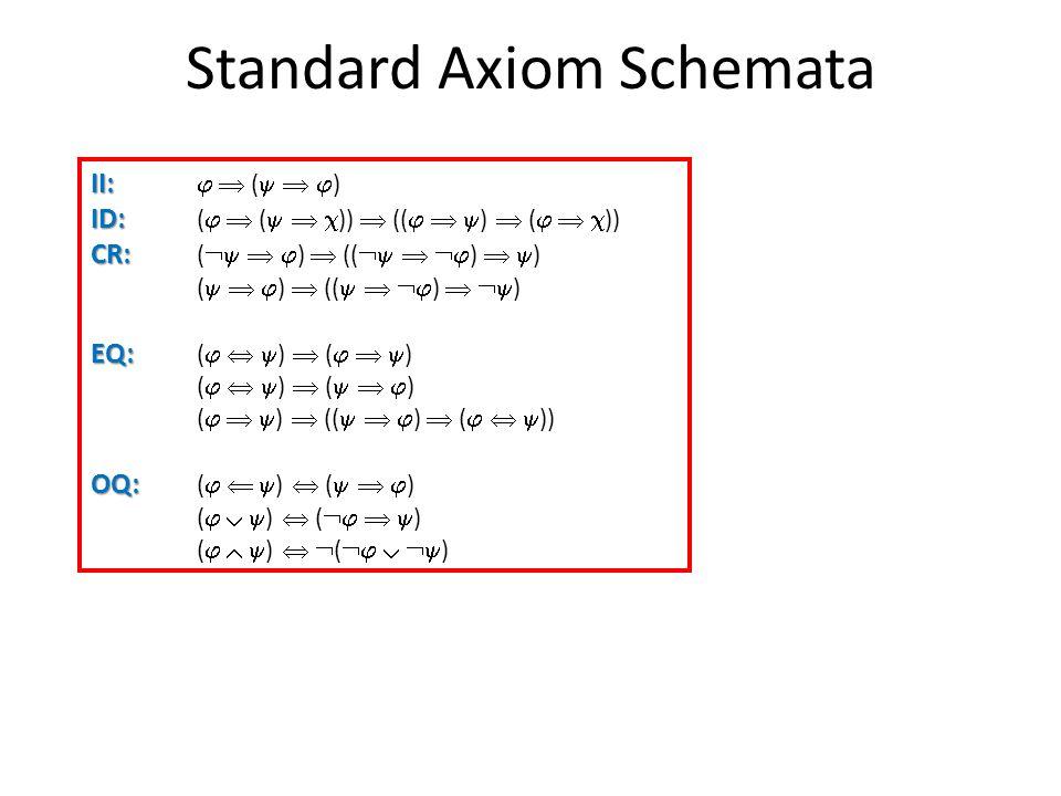 Standard Axiom Schemata II: II:   (    ) ID: ID: (   (    ))  ((    )  (    )) CR: CR: (    )  ((    )   ) (    )  (
