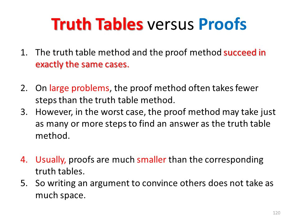 120 Truth Tables Truth Tables versus Proofs succeed in exactly the same cases. 1.The truth table method and the proof method succeed in exactly the sa