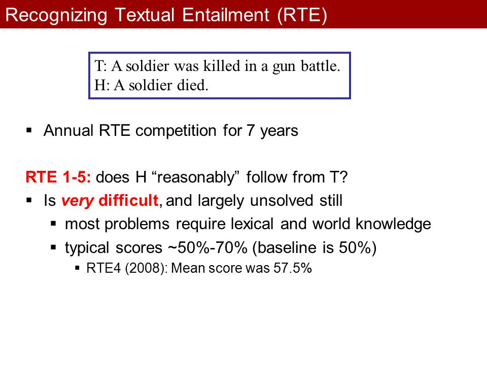 Recognizing Textual Entailment (RTE)  Annual RTE competition for 7 years RTE 1-5: does H reasonably follow from T.
