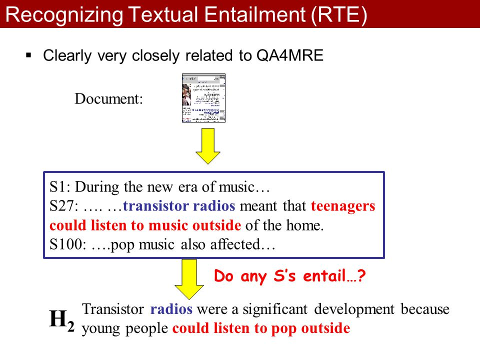 Recognizing Textual Entailment (RTE)  Clearly very closely related to QA4MRE H2H2 Transistor radios were a significant development because young people could listen to pop outside Document: S1: During the new era of music… S27: ….