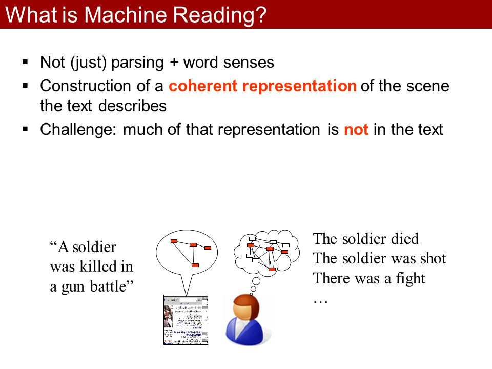 What is Machine Reading.
