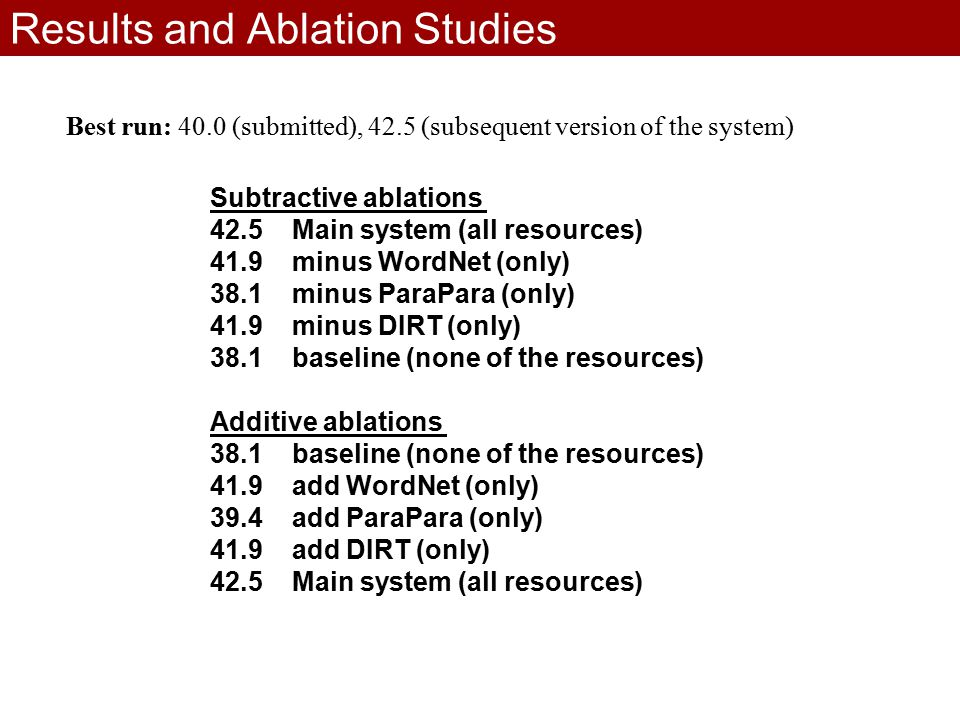 Results and Ablation Studies Subtractive ablations 42.5 Main system (all resources) 41.9 minus WordNet (only) 38.1 minus ParaPara (only) 41.9 minus DIRT (only) 38.1 baseline (none of the resources) Additive ablations 38.1 baseline (none of the resources) 41.9 add WordNet (only) 39.4 add ParaPara (only) 41.9 add DIRT (only) 42.5 Main system (all resources) Best run: 40.0 (submitted), 42.5 (subsequent version of the system)