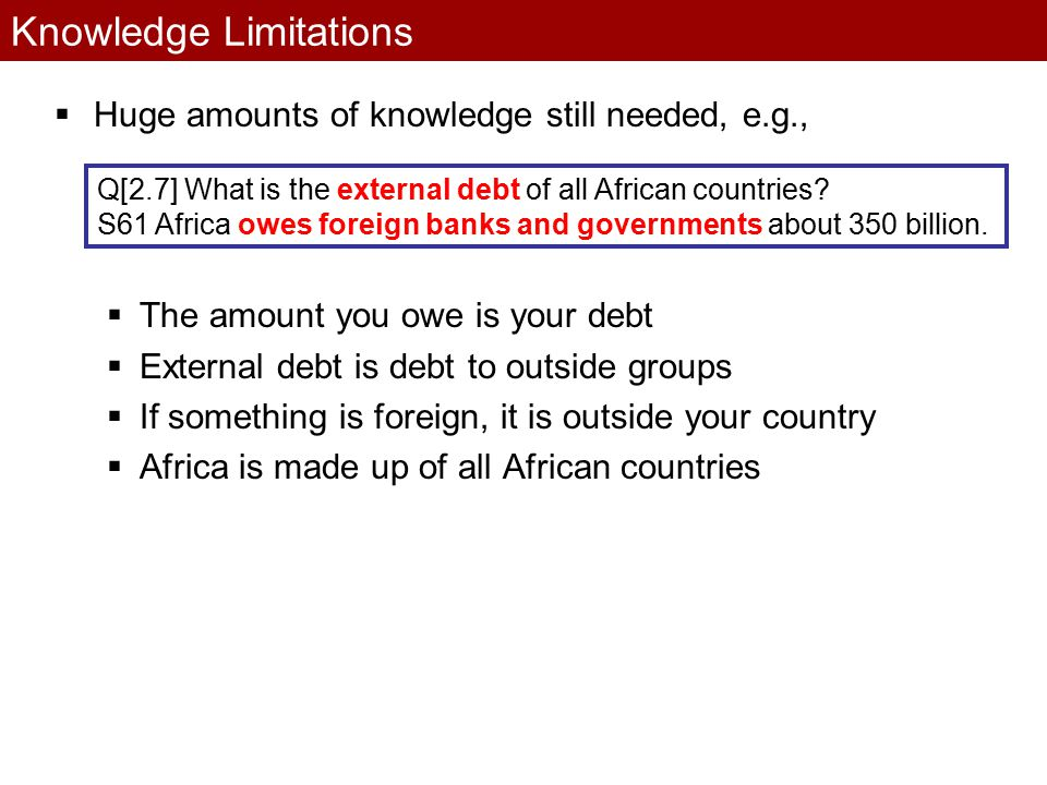 Knowledge Limitations  Huge amounts of knowledge still needed, e.g.,  The amount you owe is your debt  External debt is debt to outside groups  If something is foreign, it is outside your country  Africa is made up of all African countries Q[2.7] What is the external debt of all African countries.