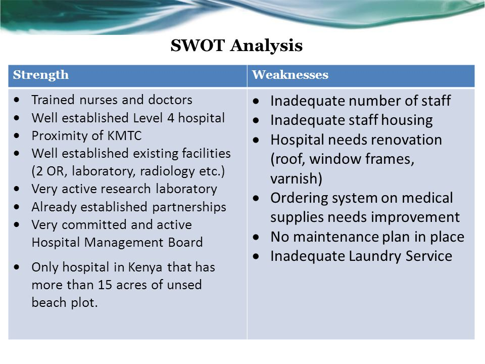 SWOT Analysis StrengthWeaknesses  Trained nurses and doctors  Well established Level 4 hospital  Proximity of KMTC  Well established existing faci