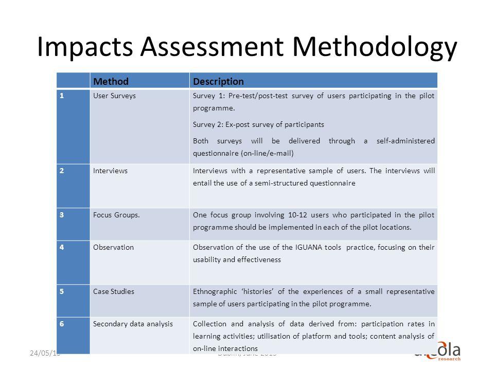 Impacts Assessment Methodology 24/05/13Dublin, June 2013 MethodDescription 1User Surveys Survey 1: Pre-test/post-test survey of users participating in the pilot programme.