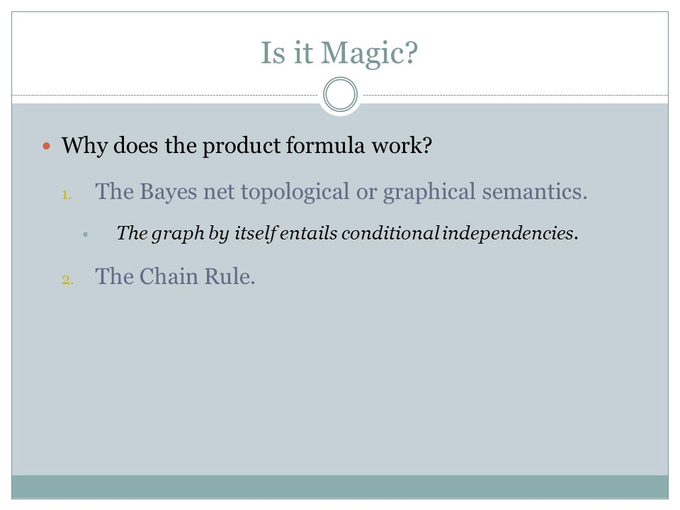 Is it Magic. Why does the product formula work. 1.