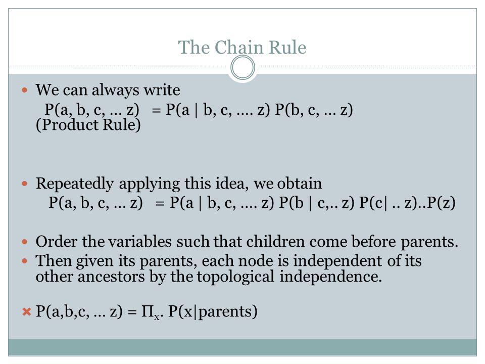 The Chain Rule We can always write P(a, b, c, … z) = P(a | b, c, ….