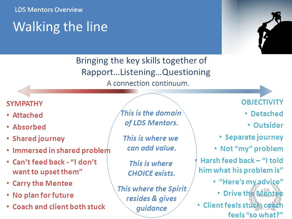 LDS Mentors Overview Walking the line Bringing the key skills together of Rapport…Listening…Questioning SYMPATHY Attached Absorbed Shared journey Immersed in shared problem Can't feed back - I don't want to upset them Carry the Mentee No plan for future Coach and client both stuck OBJECTIVITY Detached Outsider Separate journey Not my problem Harsh feed back – I told him what his problem is Here's my advice Drive the Mentee Client feels stuck, coach feels so what This is the domain of LDS Mentors.