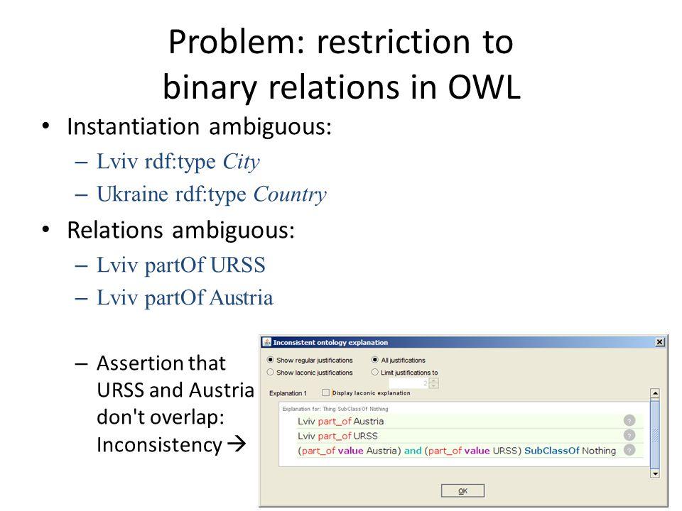 Problem: restriction to binary relations in OWL Instantiation ambiguous: – Lviv rdf:type City – Ukraine rdf:type Country Relations ambiguous: – Lviv partOf URSS – Lviv partOf Austria – Assertion that URSS and Austria don t overlap: Inconsistency 