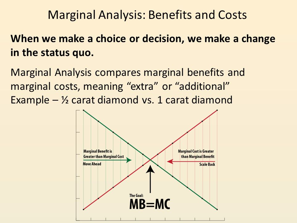 Marginal Analysis: Benefits and Costs When we make a choice or decision, we make a change in the status quo.