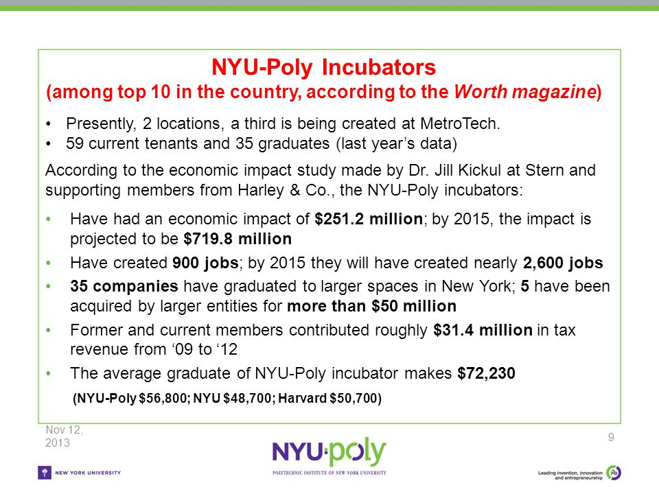 NYU-Poly Incubators (among top 10 in the country, according to the Worth magazine) According to the economic impact study made by Dr.