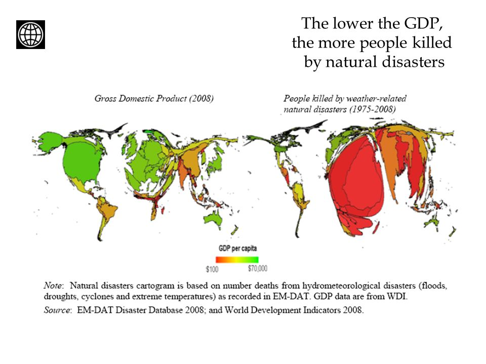 The lower the GDP, the more people killed by natural disasters