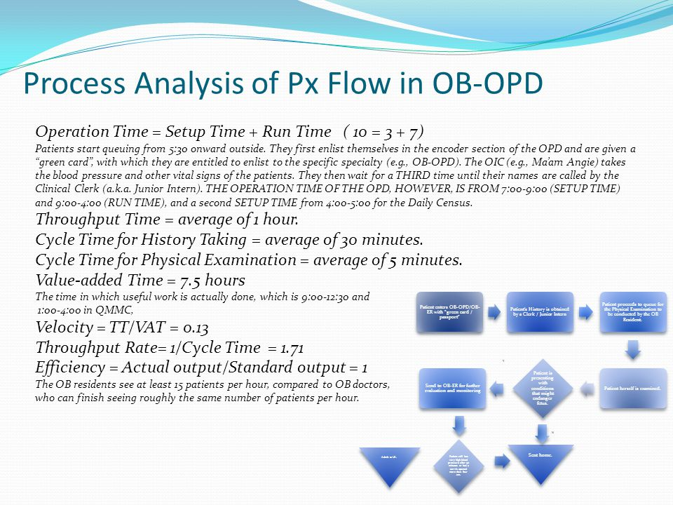 Process Analysis of Px Flow in OB-OPD N Y Patient still has very high blood pressure after 30 minutes or has a cervix opened more than four cm.