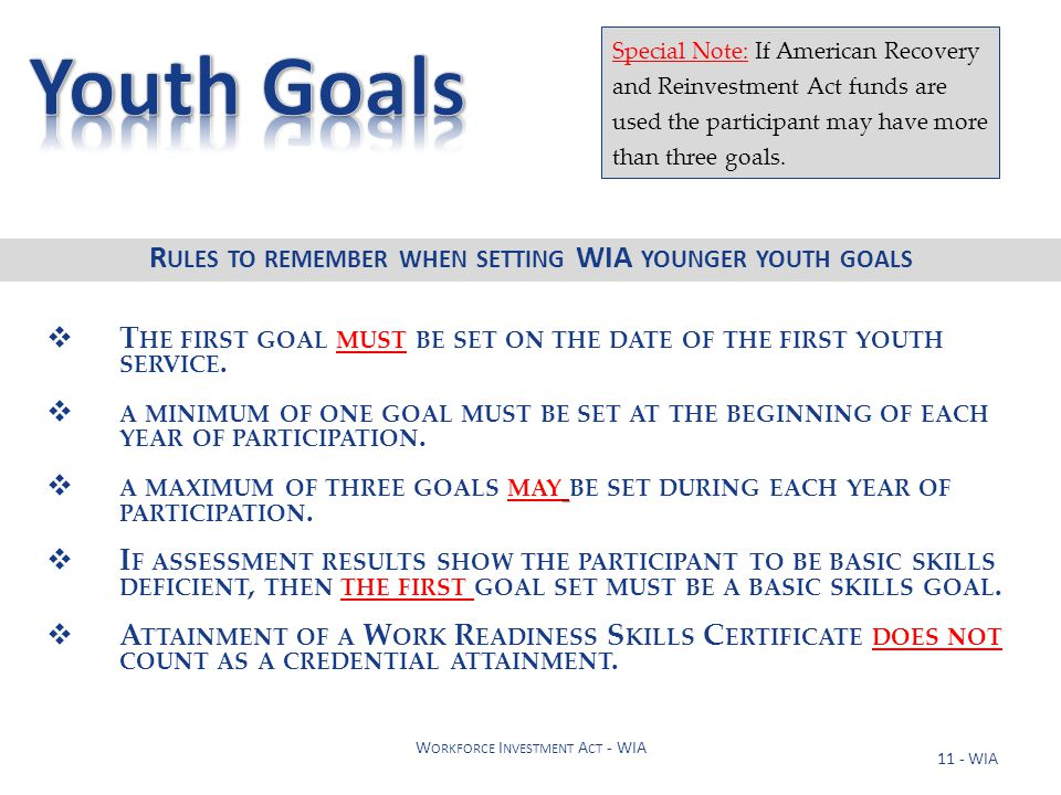 11 - WIA W ORKFORCE I NVESTMENT A CT - WIA  T HE FIRST GOAL MUST BE SET ON THE DATE OF THE FIRST YOUTH SERVICE.