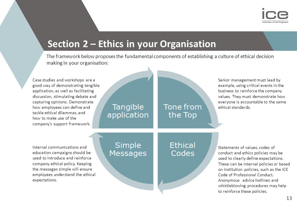 Section 2 – Ethics in your Organisation The framework below proposes the fundamental components of establishing a culture of ethical decision making in your organisation: 13 Senior management must lead by example, using critical events in the business to reinforce the company values.