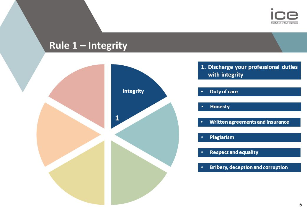 7 Rule 2 – Competency Relevant knowledge and expertise Laws on copyright Nature and extent of your involvement Rights of intellectual property 2.Only undertake work you are competent to do 2 Competency