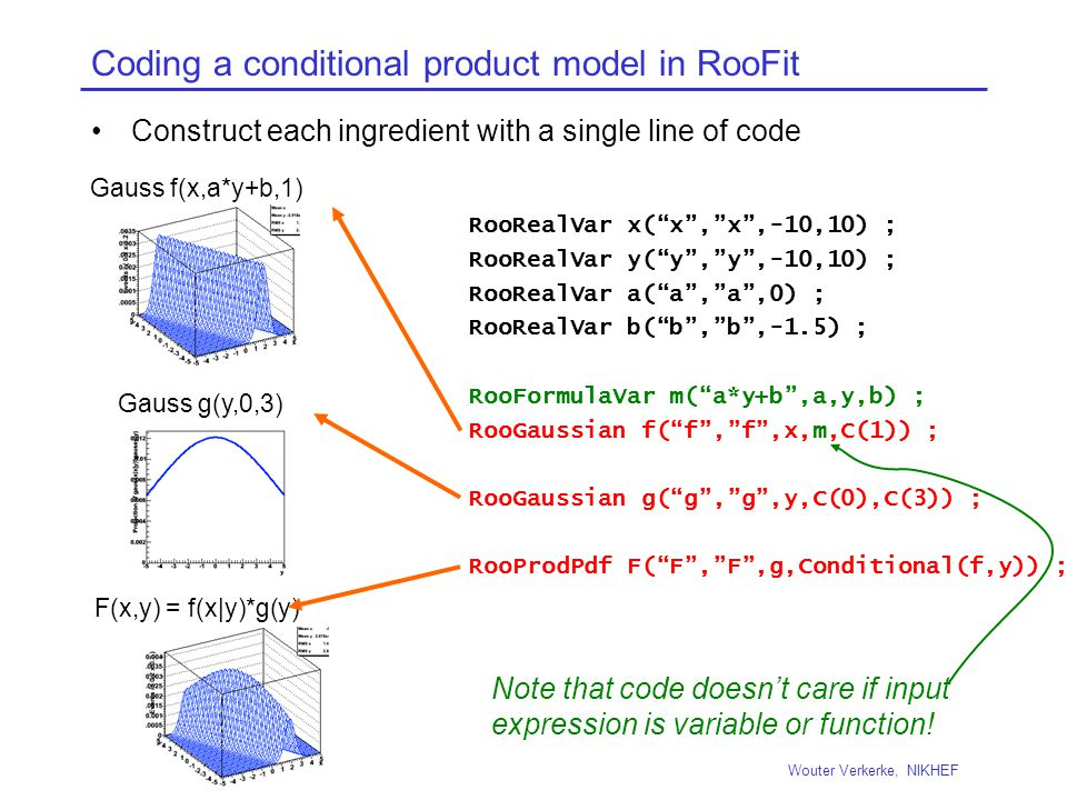 Coding a conditional product model in RooFit Construct each ingredient with a single line of code Wouter Verkerke, NIKHEF RooRealVar x( x , x ,-10,10) ; RooRealVar y( y , y ,-10,10) ; RooRealVar a( a , a ,0) ; RooRealVar b( b , b ,-1.5) ; RooFormulaVar m( a*y+b ,a,y,b) ; RooGaussian f( f , f ,x,m,C(1)) ; RooGaussian g( g , g ,y,C(0),C(3)) ; RooProdPdf F( F , F ,g,Conditional(f,y)) ; Gauss f(x,a*y+b,1) Gauss g(y,0,3) F(x,y) = f(x|y)*g(y) Note that code doesn't care if input expression is variable or function!