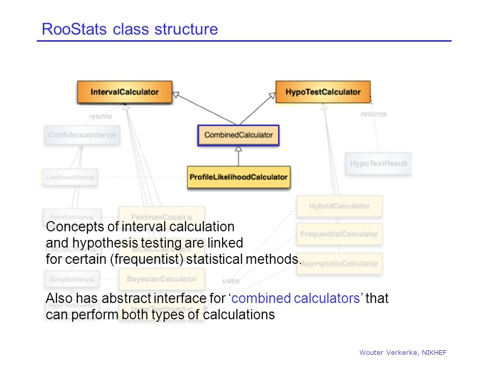 RooStats class structure Wouter Verkerke, NIKHEF Concepts of interval calculation and hypothesis testing are linked for certain (frequentist) statistical methods.