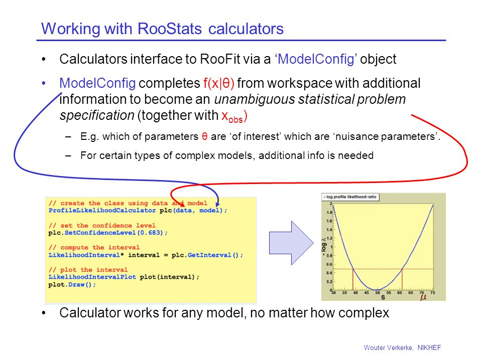 Working with RooStats calculators Calculators interface to RooFit via a 'ModelConfig' object ModelConfig completes f(x|θ) from workspace with additional information to become an unambiguous statistical problem specification (together with x obs ) –E.g.