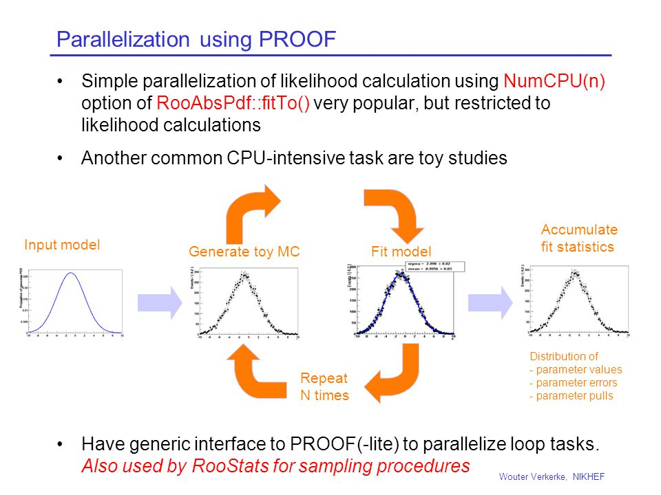 Parallelization using PROOF Simple parallelization of likelihood calculation using NumCPU(n) option of RooAbsPdf::fitTo() very popular, but restricted to likelihood calculations Another common CPU-intensive task are toy studies Have generic interface to PROOF(-lite) to parallelize loop tasks.